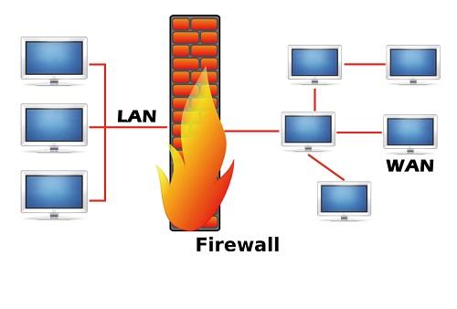 Tường lửa là gì? Tác dụng của tường lửa đối với windows