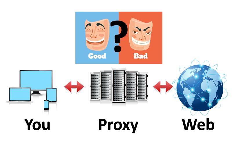 8d4b3094b14bed6 - Proxy là gì? Cơ bản về Proxy
