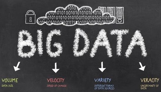 Dữ liệu lớn (Big Data)... là gì?